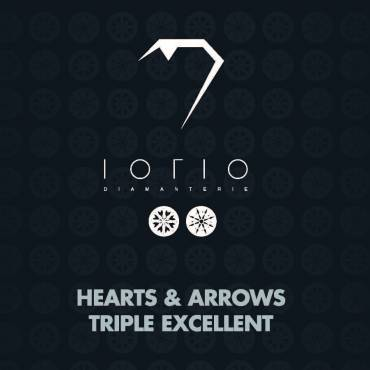 Diamanti Hearts & Arrows by Iorio Diamanterie